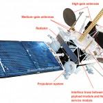 Elektro L satellite took 4k timelapse of earth